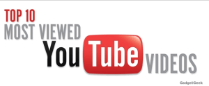 Top 10 Most viewed You Tube videos